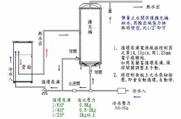 烧水桶接线图
